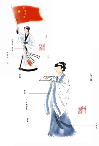 Fu Lujiang's Proposal for Hanfu as 2008 Olympic Standard