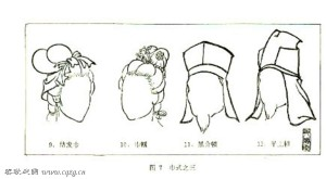 Civilian head apparel designs. (Fig.6)