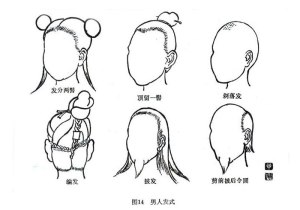 Some adolescent and adult male hairstyles.