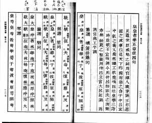A page from the Shijing Yuepu