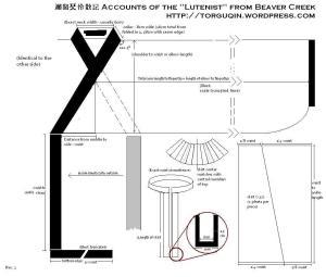Revised diagram.