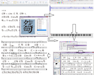 A flowchart of how the scores are produced in Standards of the Guqin. The final product is a PNG image.